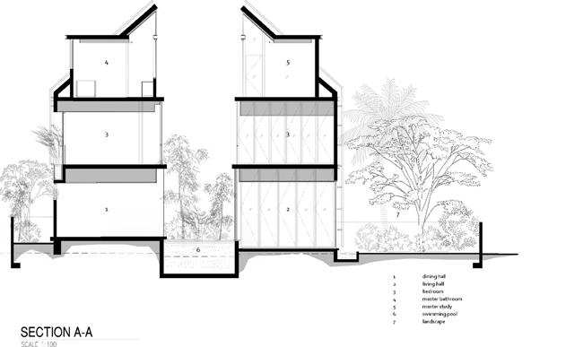 รูปตัดแบบบ้านสไตล์โมเดิร์น